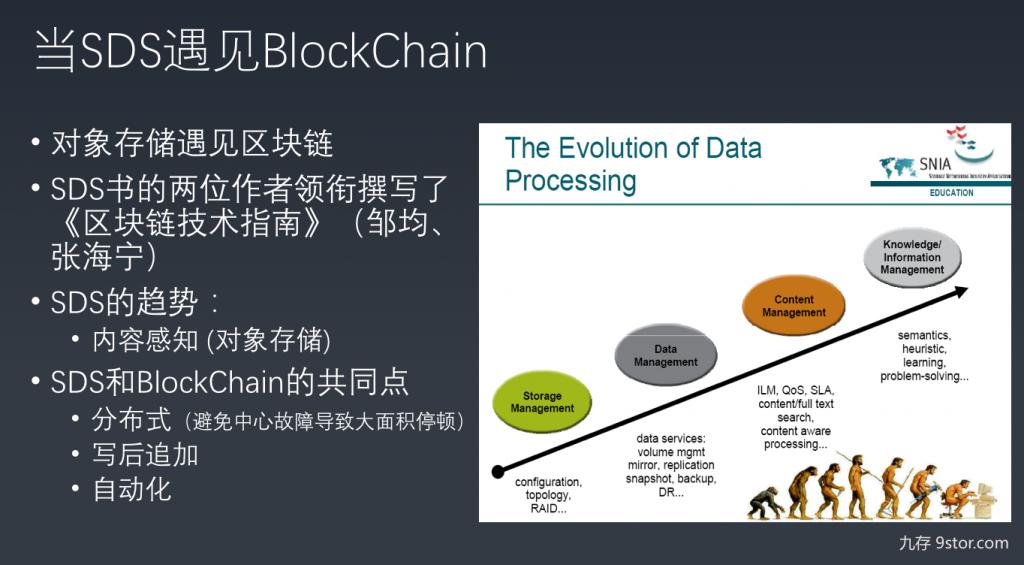 《原创:九存首家定义IPFS存储矿机 将打造全球区块链存储平台》