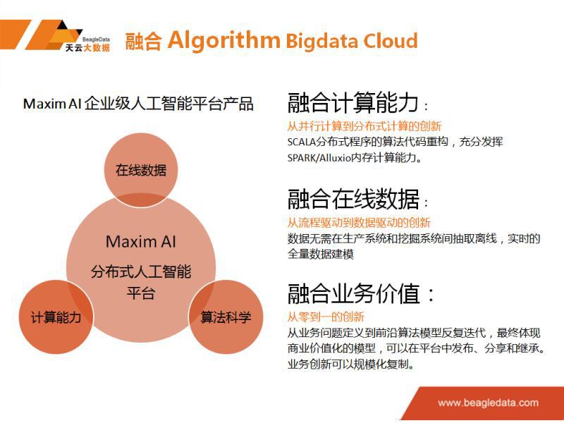 《天云大数据打响AI平民化第一枪 MaximAI 3.0降低AI应用门槛》