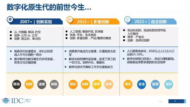 《数字经济时代——智慧未来已来,您准备好了吗?》