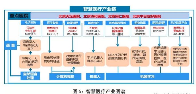 《《北京人工智能产业发展白皮书(2018年)》发布 附企业名单》