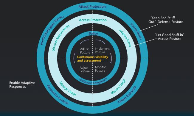《青藤云安全发布主机自适应安全平台 即将推出Docker容器安全产品》
