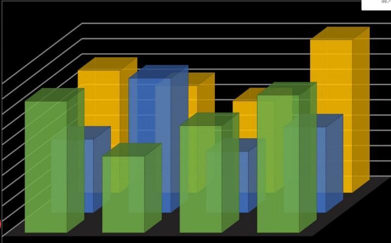 《10个最令人垂涎的大数据职位 数据科学家增长率最高》