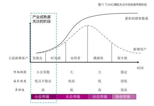 《百度联合清华发布《产业智能化白皮书》如何剖析AI与产业融合路径》