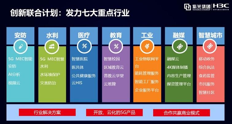 《MWC19上海 | 新华三发布5G场景创新联合计划 聚合5G生态价值》