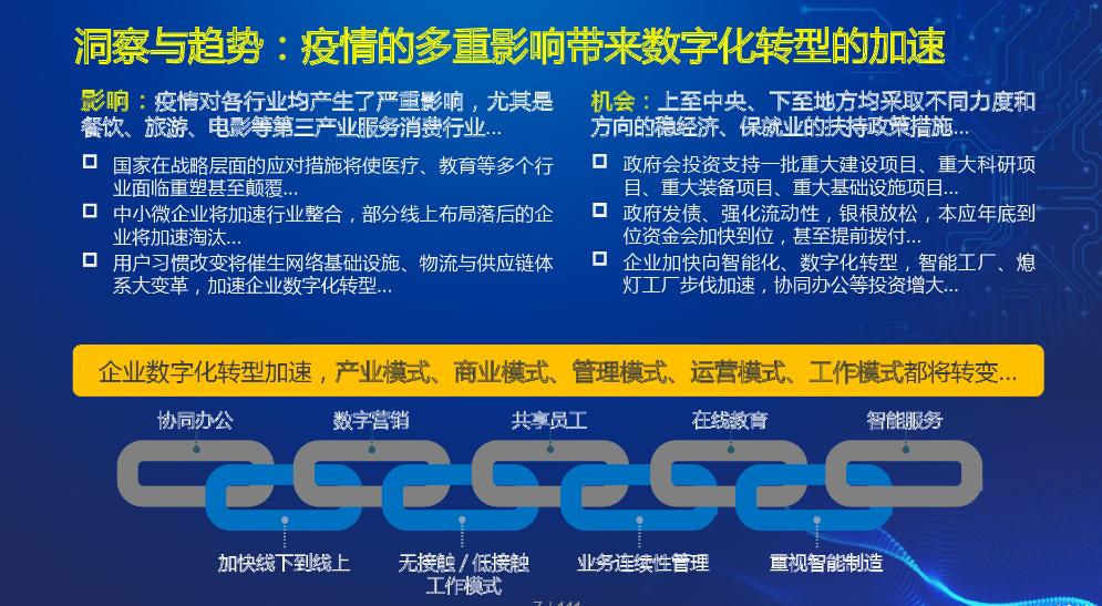 """《科技战""""疫"""" 同舟共济: 浪潮云ERP发布2020年伙伴经营策略》"""