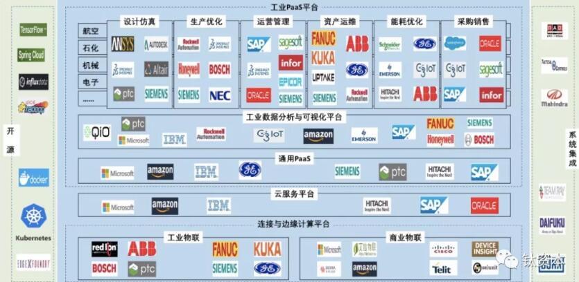 《观点:从产业互联网投资看工业智能发展》