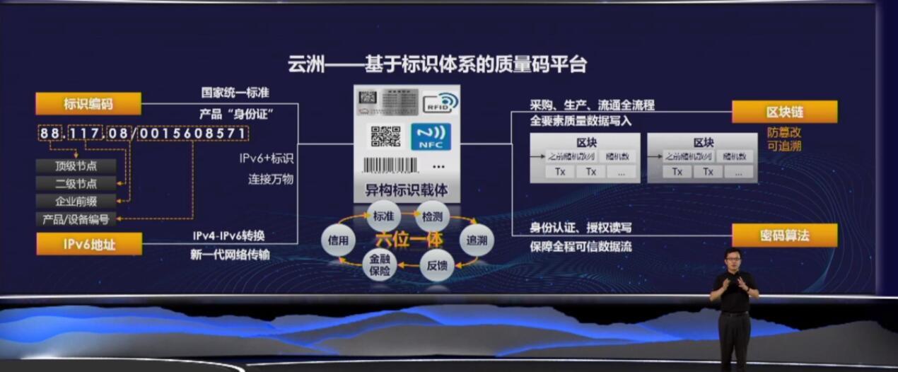 《质量码:浪潮云洲工业互联网平台2.0能否破题一业带百业》