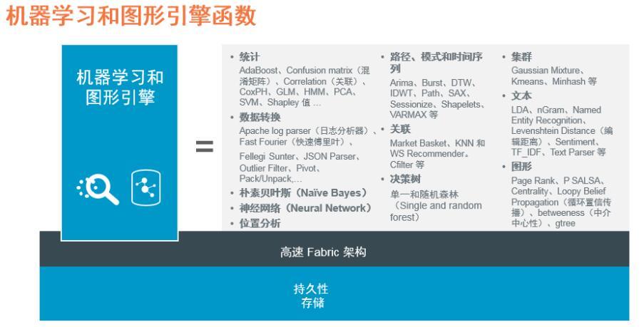 "《Teradata:""新基建""重新定义未来大数据基础架构》"